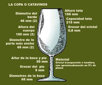 Como disfrutar del buen vino